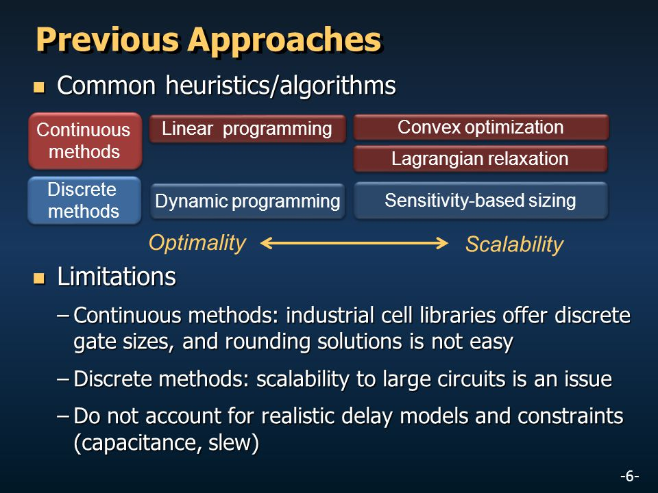 -6- Previous Approaches Common heuristics/algorithms Common heuristics/algorithms Limitations Limitations –Continuous methods: industrial cell librari