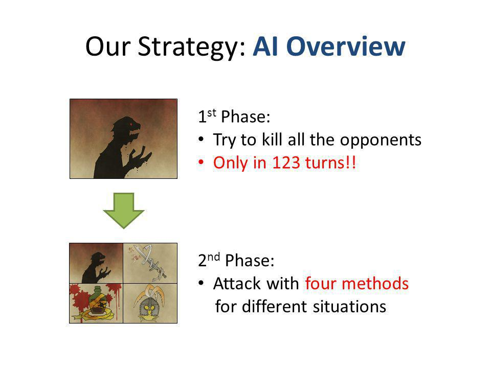 Our Strategy: AI Overview 1 st Phase: Try to kill all the opponents Only in 123 turns!.