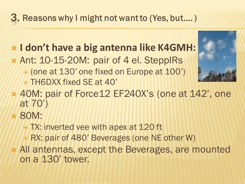 I dont have a big antenna like K4GMH: