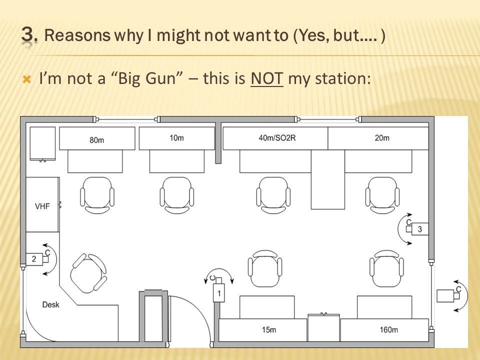 Im not a Big Gun – this is NOT my station K7NV):