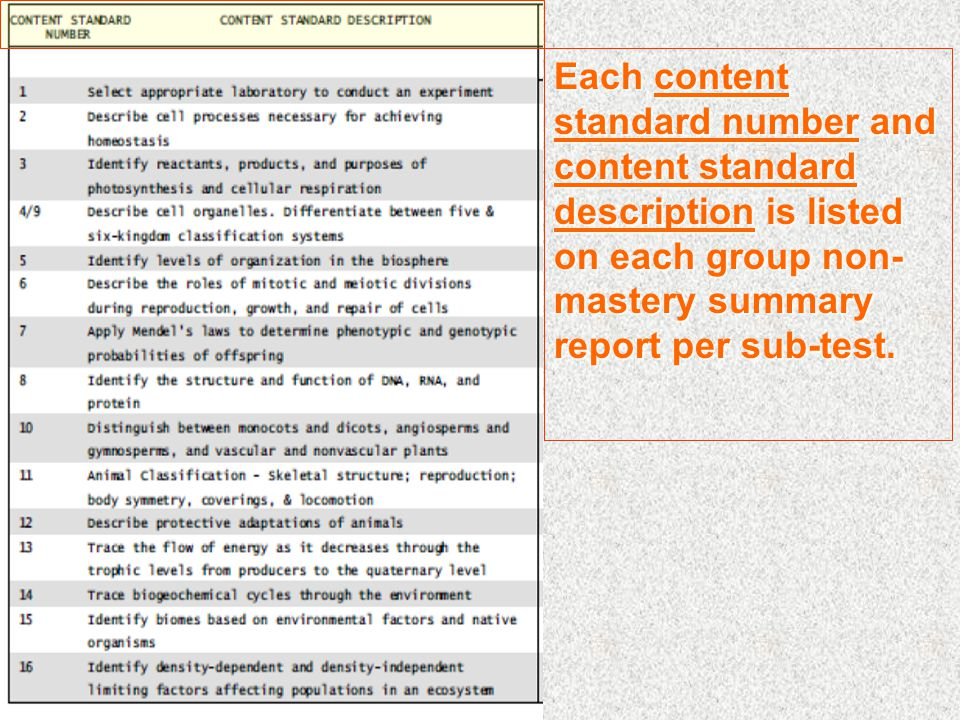 Each content standard number and content standard description is listed on each group non- mastery summary report per sub-test.