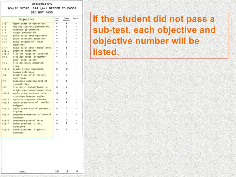 If the student did not pass a sub-test, each objective and objective number will be listed.