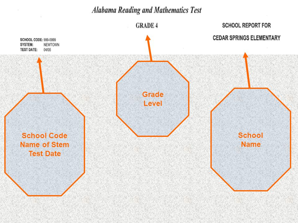 Number Tested: Total students tested Mean Scaled Scores Mean Scaled Scores: The reading and mathematics test are scaled.