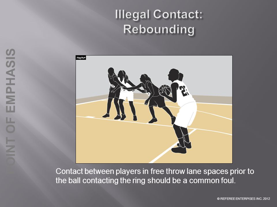 © REFEREE ENTERPISES INC. 2012 POINT OF EMPHASIS Contact between players in free throw lane spaces prior to the ball contacting the ring should be a c