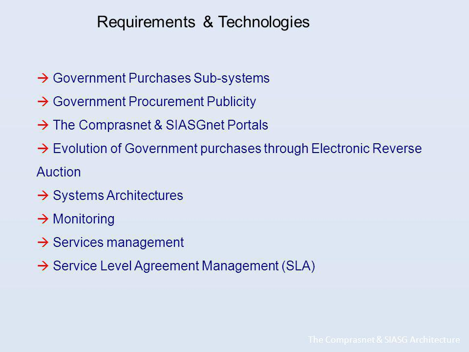 The Comprasnet & SIASG Architecture Government Purchases Sub-systems Government Procurement Publicity The Comprasnet & SIASGnet Portals Evolution of Government purchases through Electronic Reverse Auction Systems Architectures Monitoring Services management Service Level Agreement Management (SLA) Requirements & Technologies