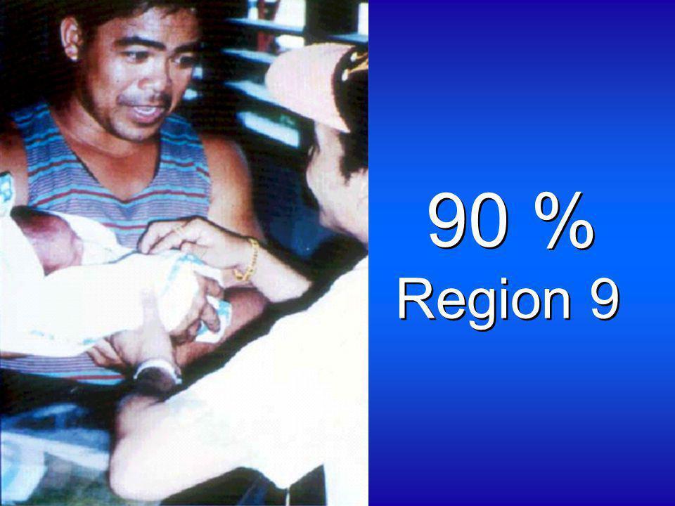 90 % Region 9