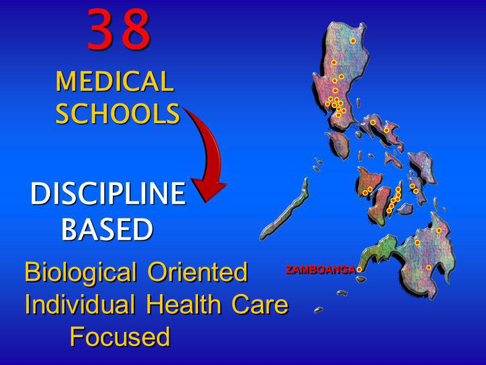 DISCIPLINEBASED38MEDICALSCHOOLS ZAMBOANGA Biological Oriented Individual Health Care Focused Biological Oriented Individual Health Care Focused
