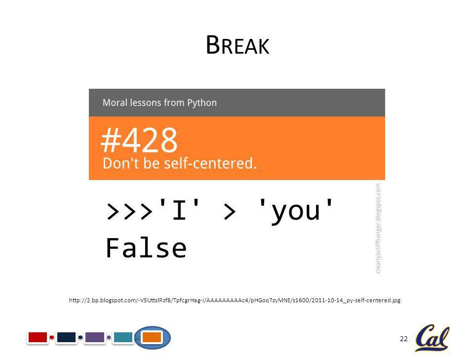 22 B REAK http://2.bp.blogspot.com/-V5UttslRzf8/TpfcgrHag-I/AAAAAAAAAc4/pHGoq7zyMNE/s1600/2011-10-14_py-self-centered.jpg