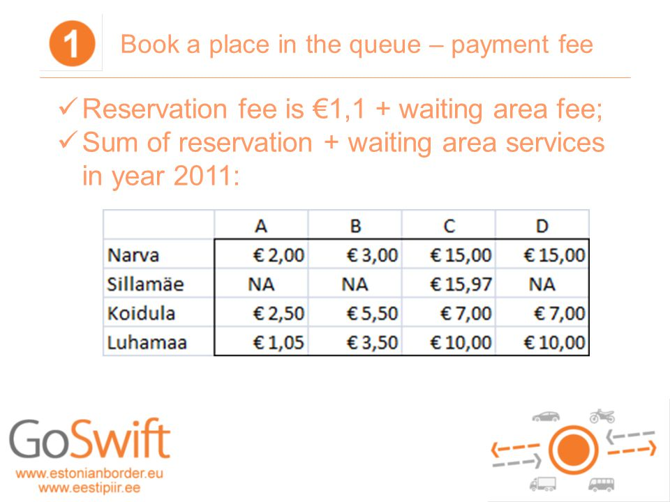 20.05 girf - 2010 - dokumendi nimi Book a place in the queue – payment fee Reservation fee is 1,1 + waiting area fee; Sum of reservation + waiting are