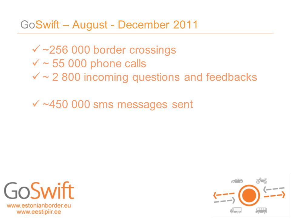 GoSwift – August - December 2011 ~256 000 border crossings ~ 55 000 phone calls ~ 2 800 incoming questions and feedbacks ~450 000 sms messages sent 20