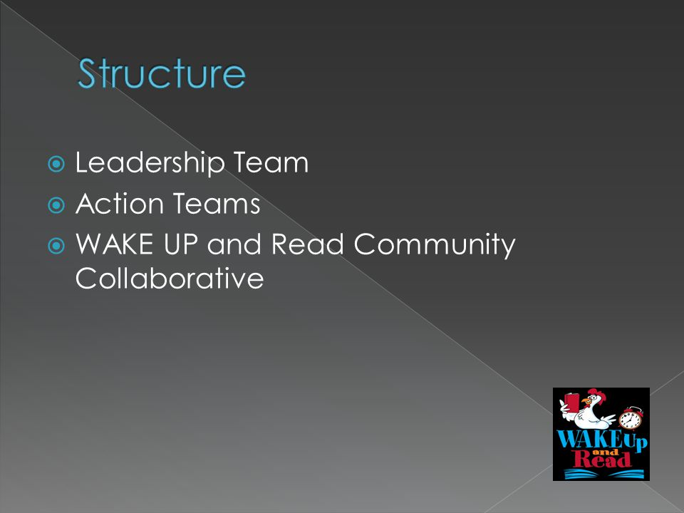 Leadership Team Action Teams WAKE UP and Read Community Collaborative