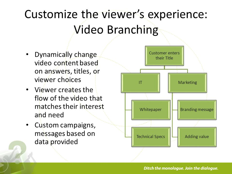 a Ditch the monologue. Join the dialogue. Customize the viewers experience: Video Branching Dynamically change video content based on answers, titles,