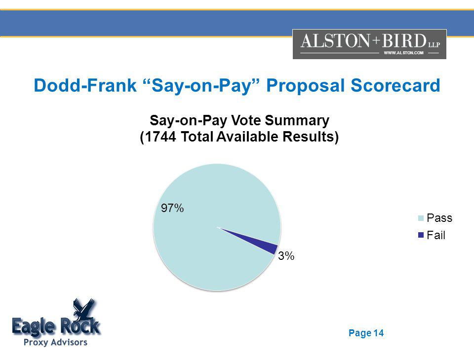 WWW.ALSTON.COM Page 14 Dodd-Frank Say-on-Pay Proposal Scorecard