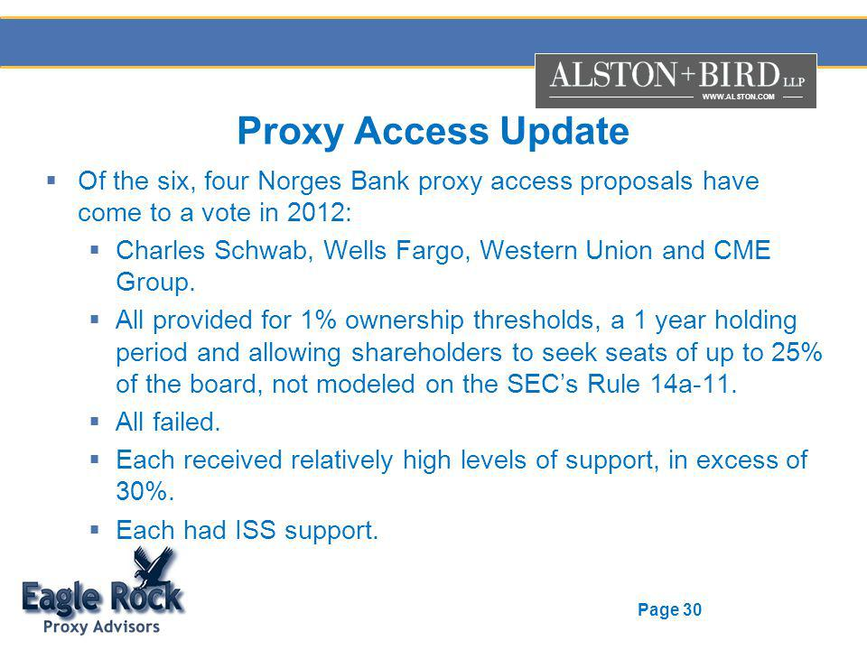 WWW.ALSTON.COM Page 30 Proxy Access Update Of the six, four Norges Bank proxy access proposals have come to a vote in 2012: Charles Schwab, Wells Fargo, Western Union and CME Group.