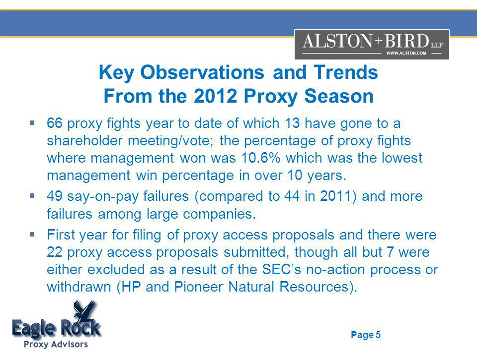 WWW.ALSTON.COM Page 5 Key Observations and Trends From the 2012 Proxy Season 66 proxy fights year to date of which 13 have gone to a shareholder meeti