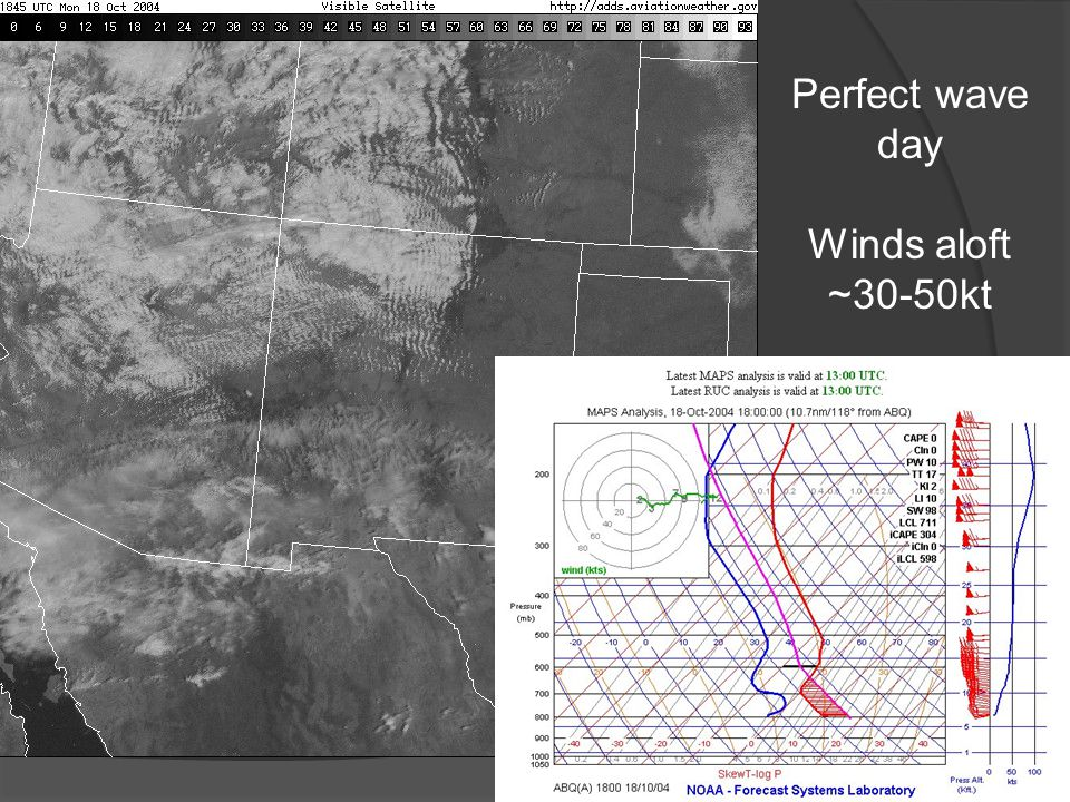 Perfect wave day Winds aloft ~30-50kt