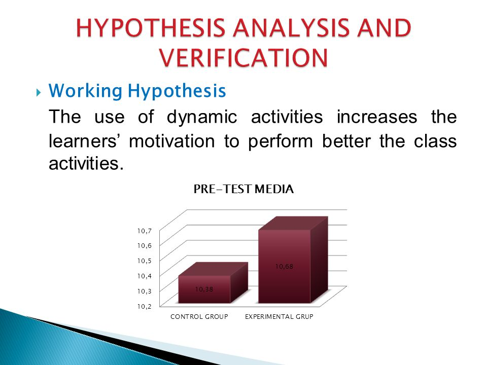 Working Hypothesis The use of dynamic activities increases the learners motivation to perform better the class activities.