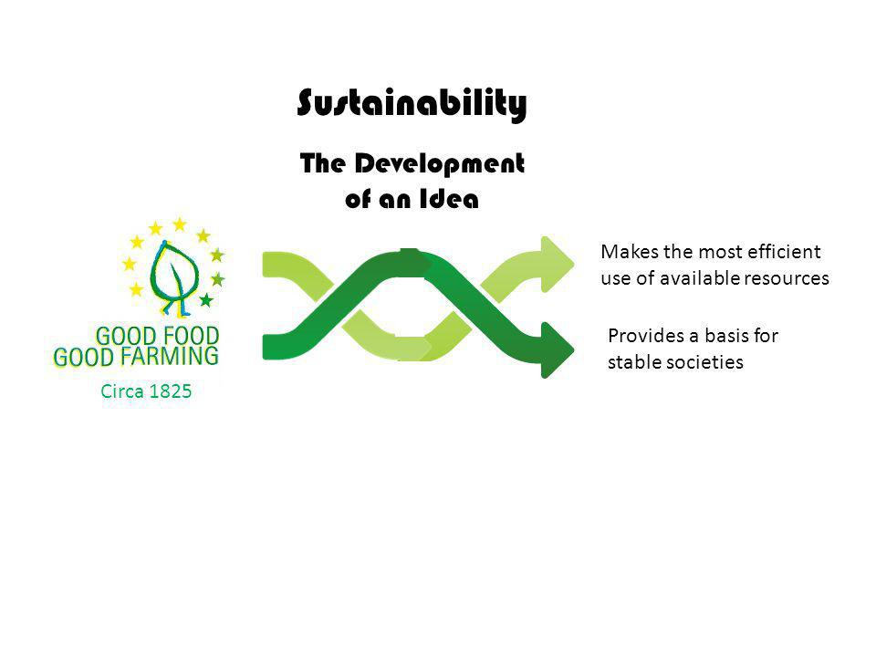 Sustainability The Development of an Idea Makes the most efficient use of available resources Circa 1825 Provides a basis for stable societies