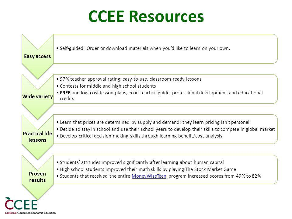 CCEE Resources Easy access Self-guided: Order or download materials when youd like to learn on your own.