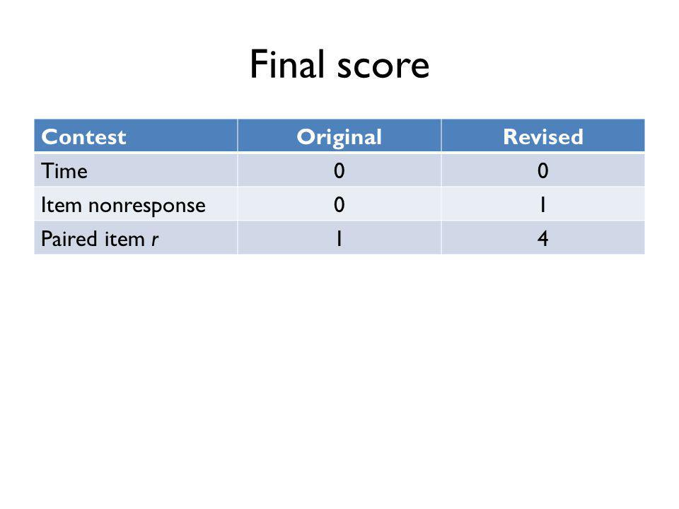 Final score ContestOriginalRevised Time00 Item nonresponse01 Paired item r14