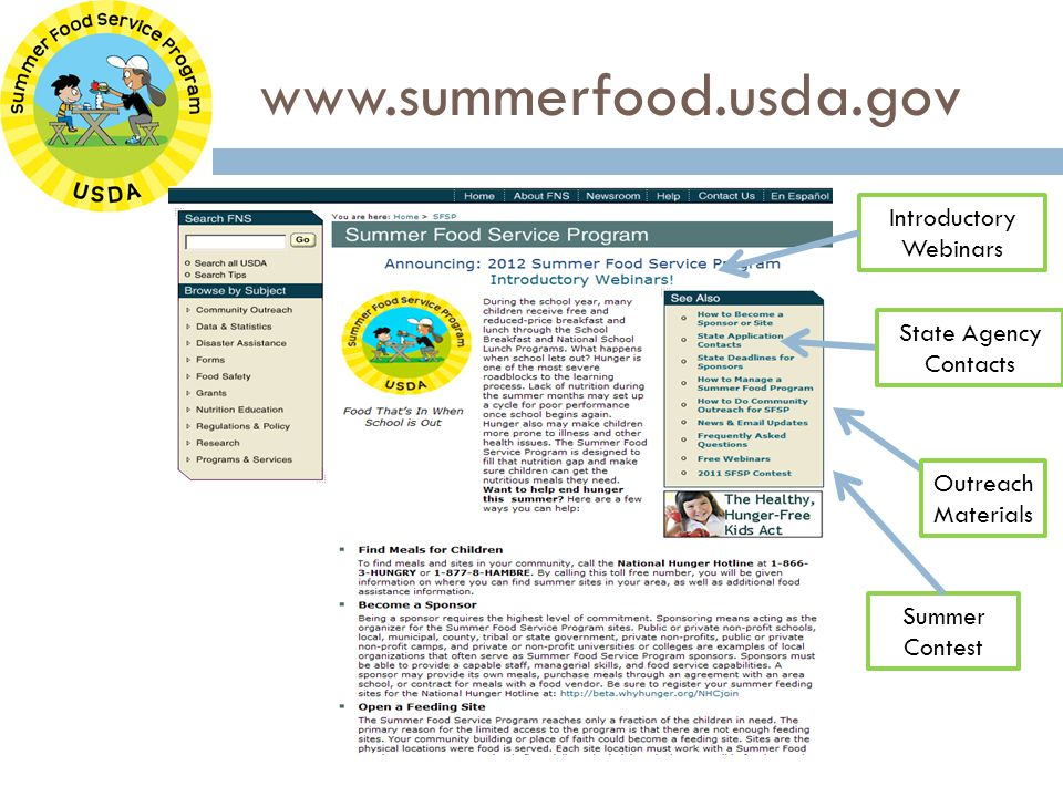 www.summerfood.usda.gov Outreach Materials Summer Contest Introductory Webinars State Agency Contacts
