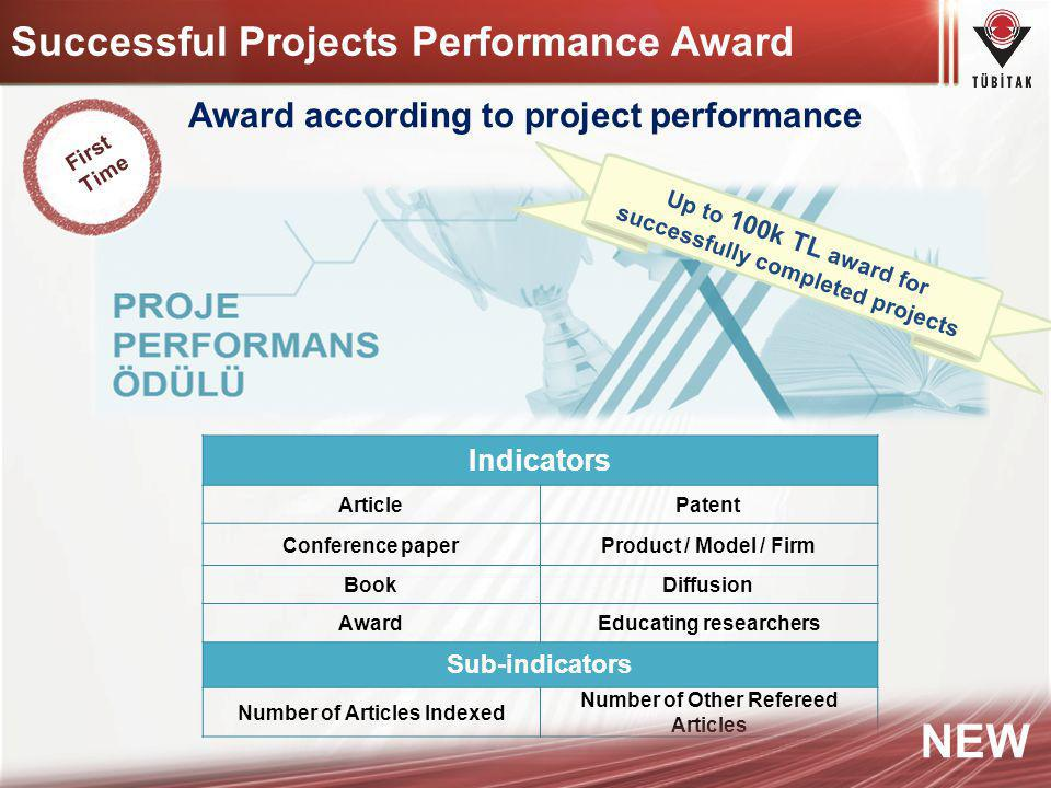 Successful Projects Performance Award Indicators ArticlePatent Conference paperProduct / Model / Firm BookDiffusion Award Educating researchers Sub-in