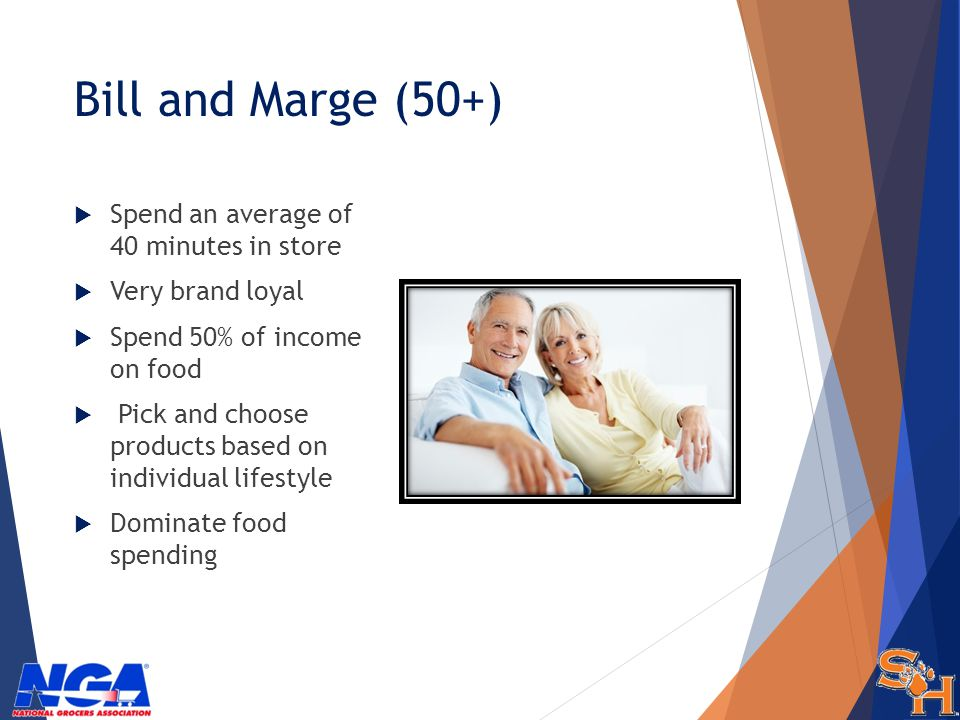 Bill and Marge (50+) Spend an average of 40 minutes in store Very brand loyal Spend 50% of income on food Pick and choose products based on individual lifestyle Dominate food spending