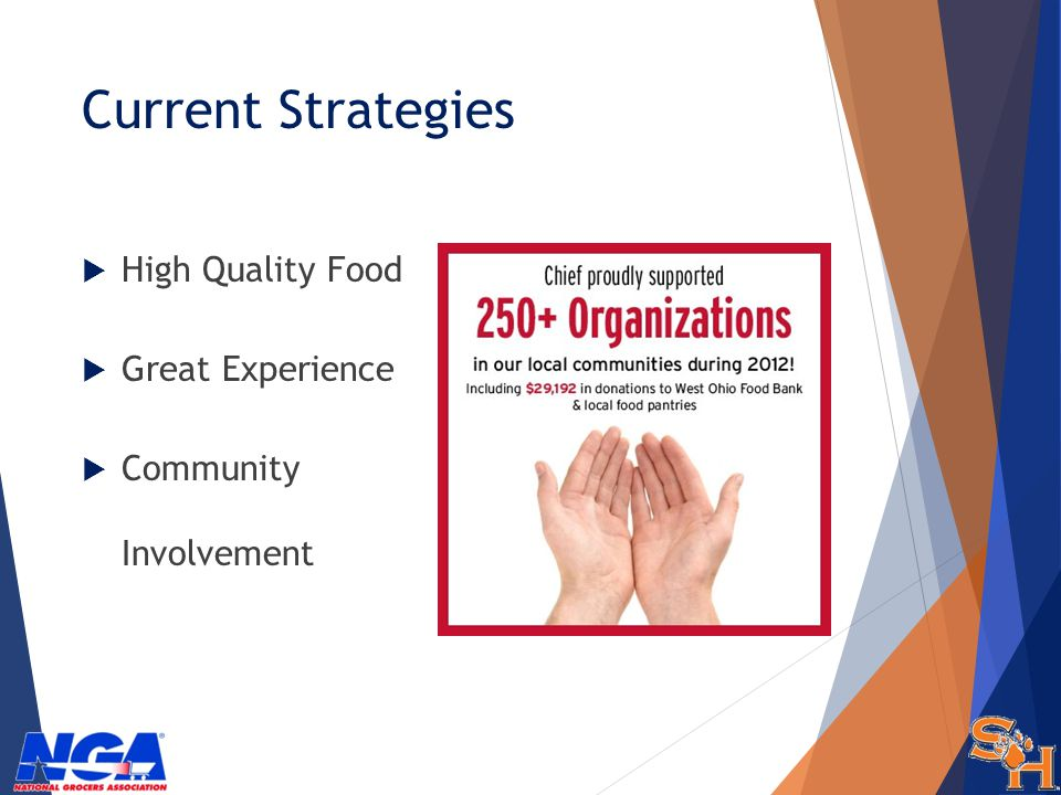 Current Strategies High Quality Food Great Experience Community Involvement