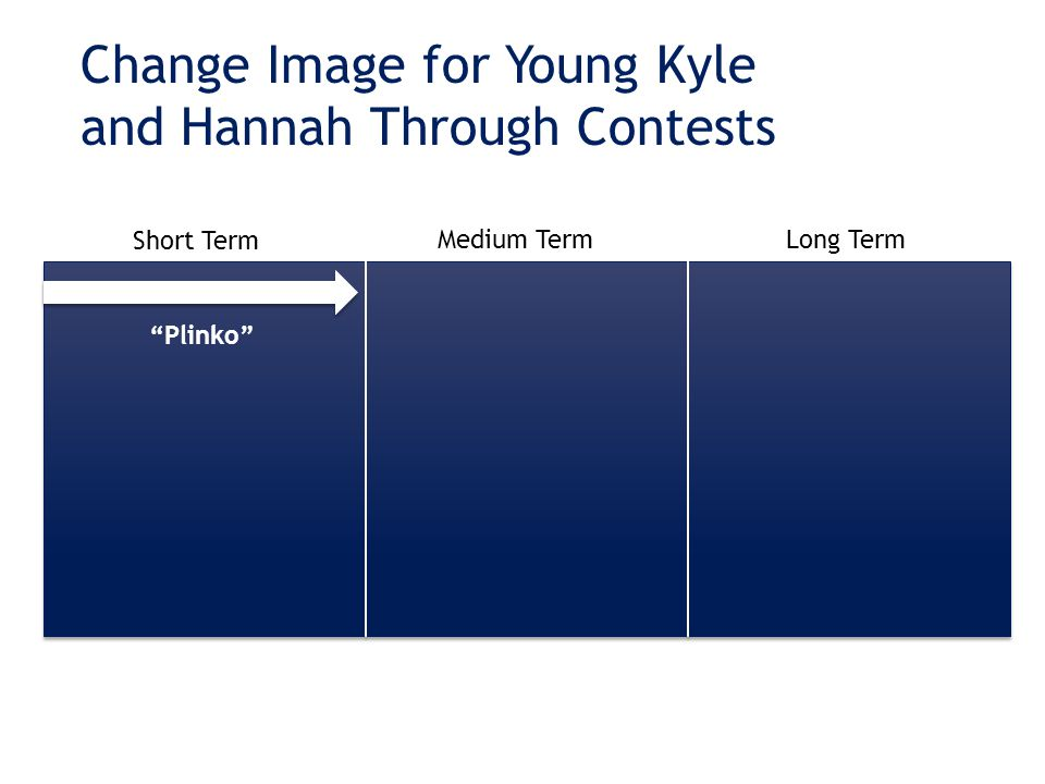 Change Image for Young Kyle and Hannah Through Contests Short Term Medium TermLong Term Plinko