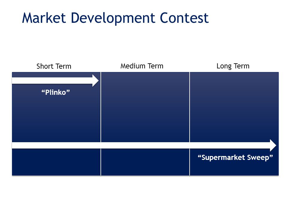Market Development Contest Short Term Medium TermLong Term Plinko Supermarket Sweep