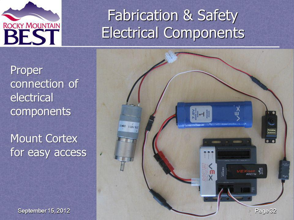 Fabrication & Safety Electrical Components Page 32September 15, 2012 Proper connection of electrical components Mount Cortex for easy access