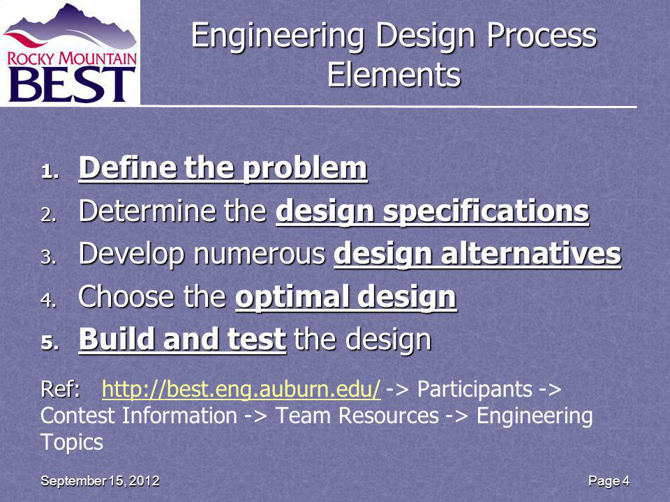 Engineering Design Process Elements 1.Define the problem 2.