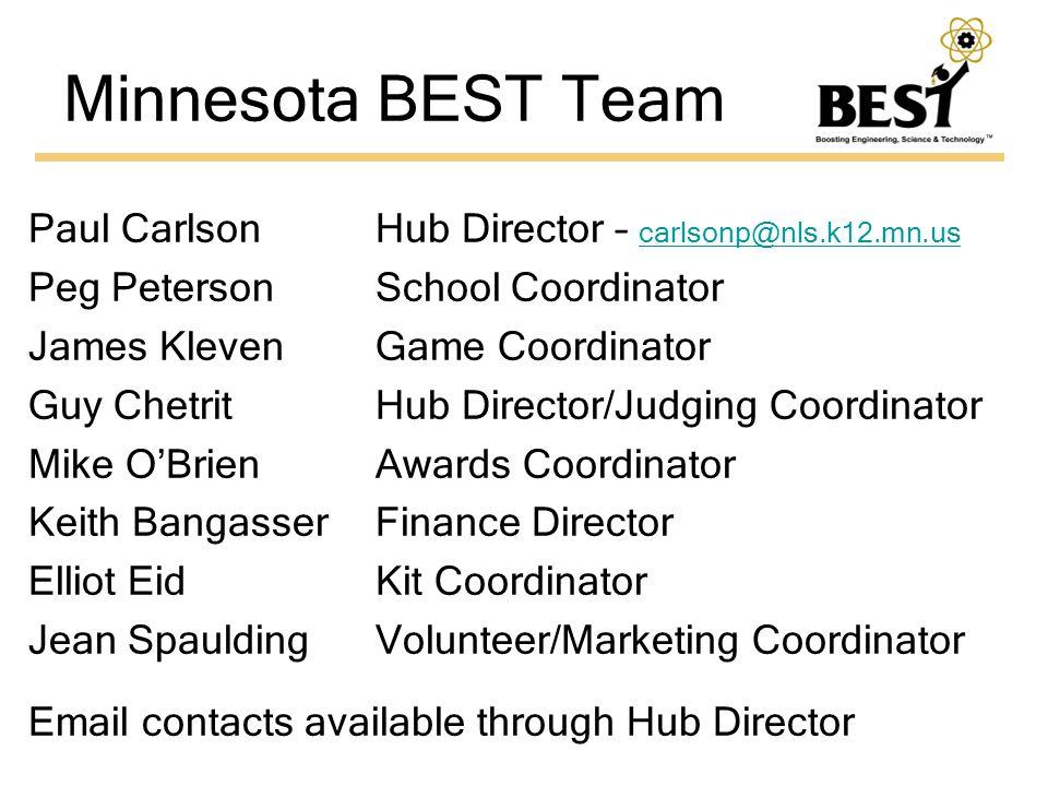 Minnesota BEST Team Paul CarlsonHub Director – carlsonp@nls.k12.mn.us carlsonp@nls.k12.mn.us Peg PetersonSchool Coordinator James KlevenGame Coordinat
