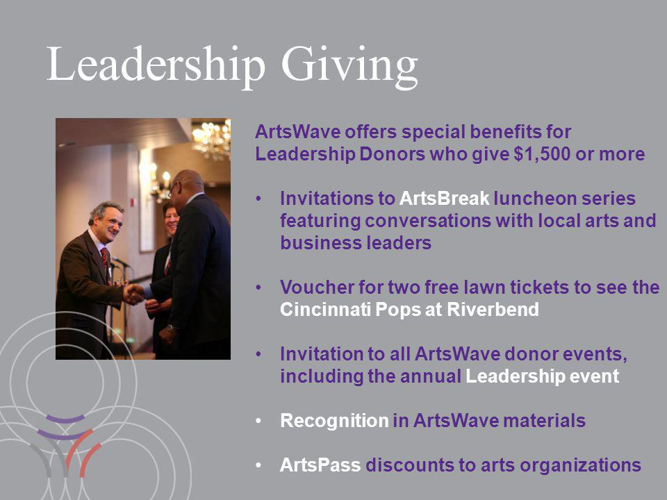 ArtsWave offers special benefits for Leadership Donors who give $1,500 or more Invitations to ArtsBreak luncheon series featuring conversations with local arts and business leaders Voucher for two free lawn tickets to see the Cincinnati Pops at Riverbend Invitation to all ArtsWave donor events, including the annual Leadership event Recognition in ArtsWave materials ArtsPass discounts to arts organizations Leadership Giving