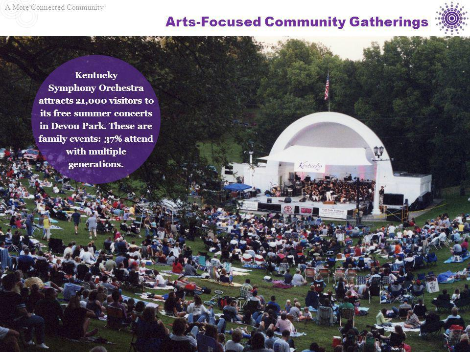 A More Connected Community Arts-Focused Community Gatherings Kentucky Symphony Orchestra attracts 21,000 visitors to its free summer concerts in Devou Park.