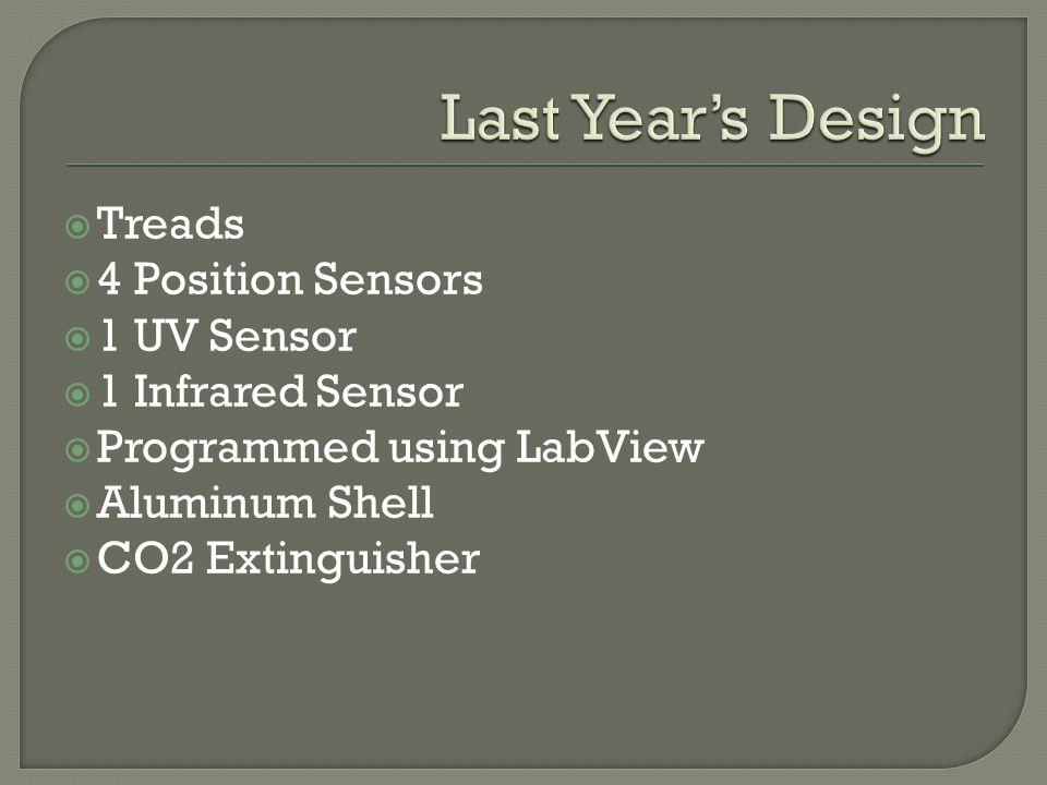 Treads 4 Position Sensors 1 UV Sensor 1 Infrared Sensor Programmed using LabView Aluminum Shell CO2 Extinguisher