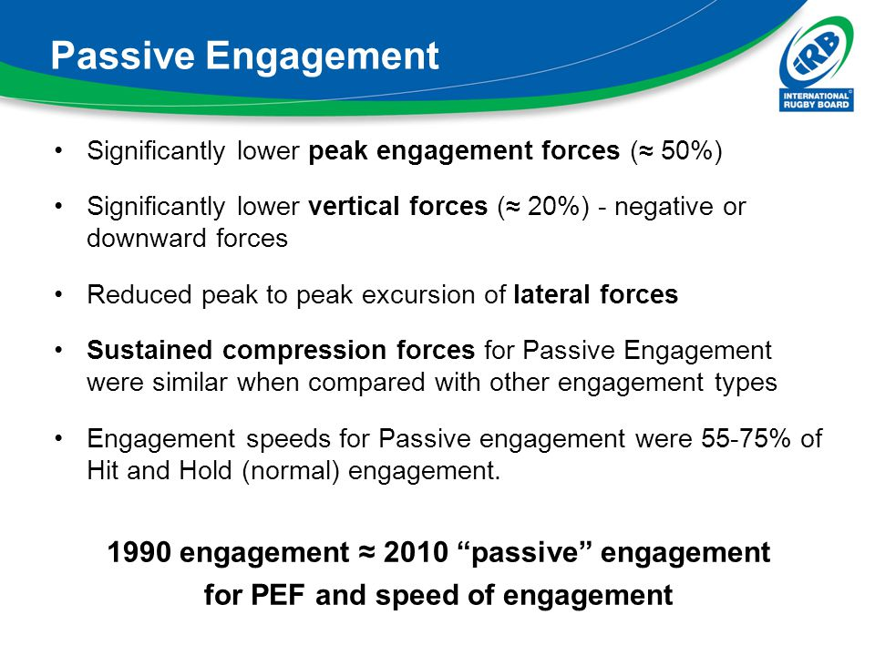 Passive Engagement Significantly lower peak engagement forces ( 50%) Significantly lower vertical forces ( 20%) - negative or downward forces Reduced
