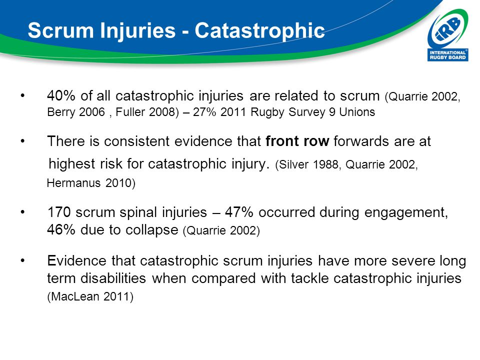 Scrum Injuries - Catastrophic 40% of all catastrophic injuries are related to scrum (Quarrie 2002, Berry 2006, Fuller 2008) – 27% 2011 Rugby Survey 9
