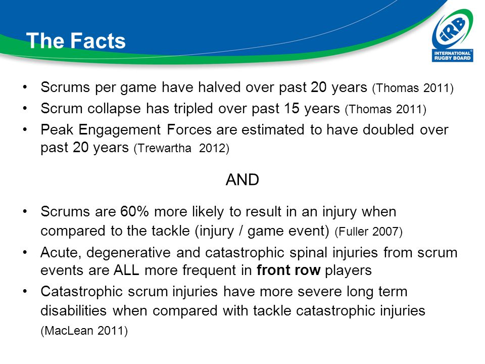 The Facts Scrums per game have halved over past 20 years (Thomas 2011) Scrum collapse has tripled over past 15 years (Thomas 2011) Peak Engagement For