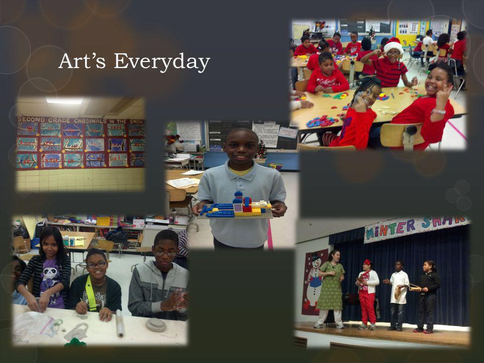 Arts Everyday