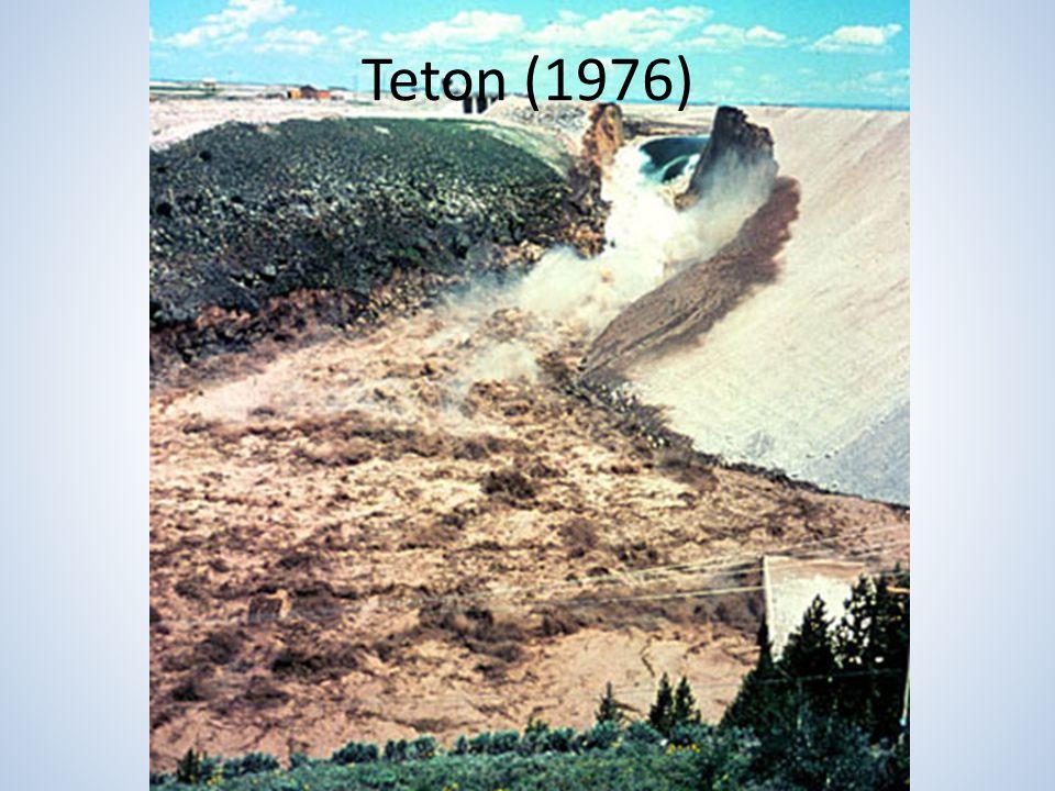 Teton (1976)