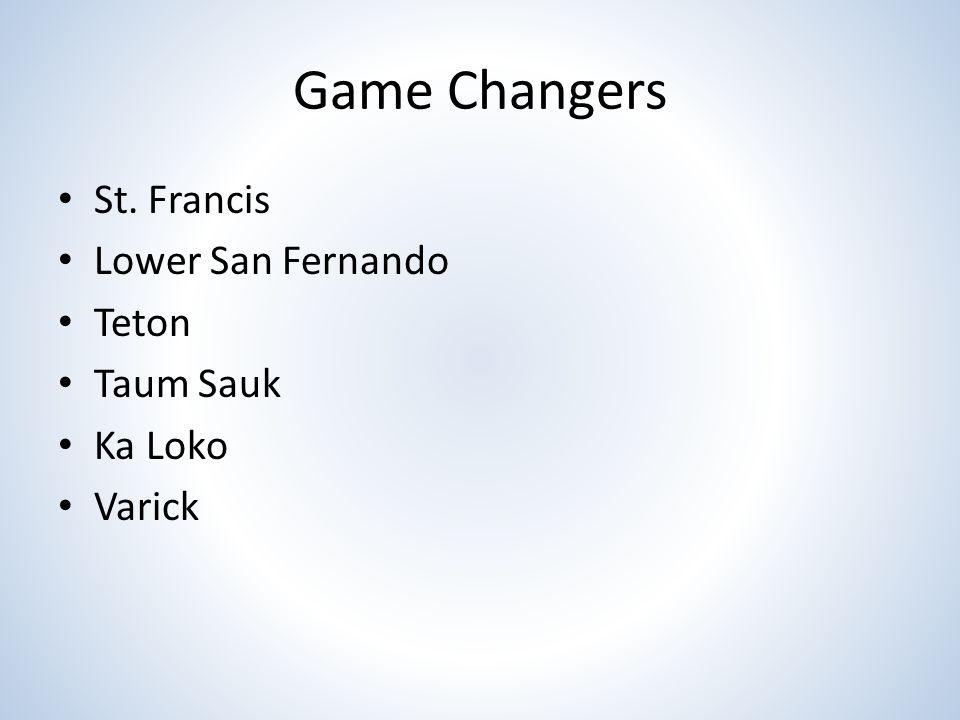 Game Changers St. Francis Lower San Fernando Teton Taum Sauk Ka Loko Varick