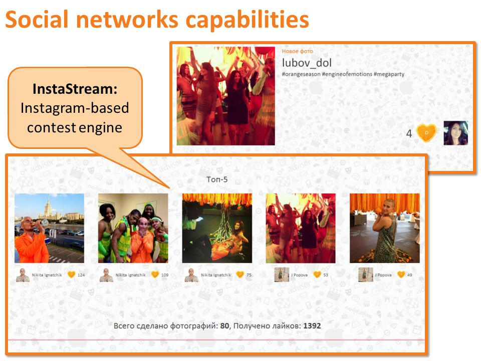 Social networks capabilities InstaStream: Instagram-based contest engine