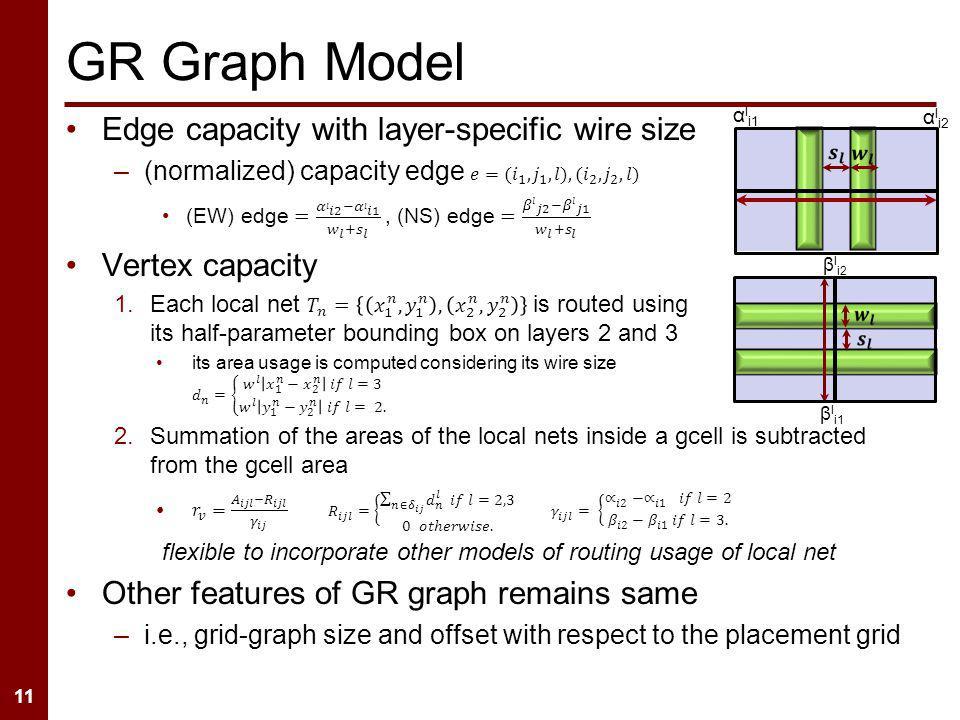 11 GR Graph Model β l i2 β l i1 α l i2 α l i1