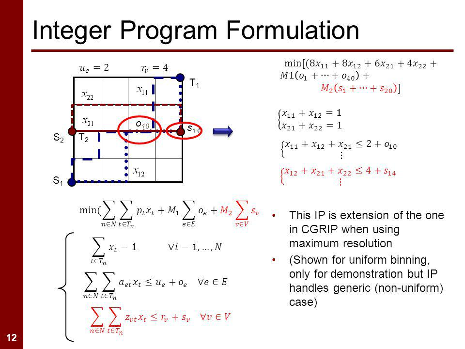 12 Integer Program Formulation This IP is extension of the one in CGRIP when using maximum resolution (Shown for uniform binning, only for demonstrati