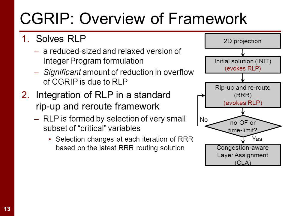 13 CGRIP: Overview of Framework 1.Solves RLP –a reduced-sized and relaxed version of Integer Program formulation –Significant amount of reduction in o