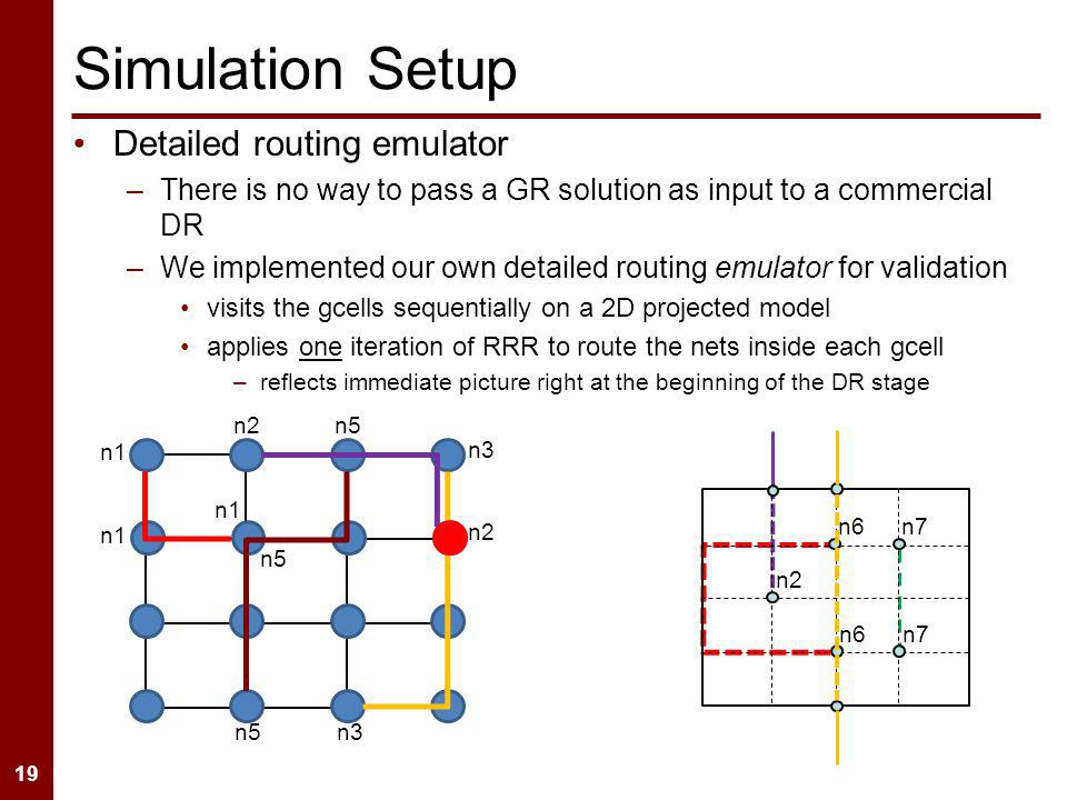 19 Simulation Setup Detailed routing emulator –There is no way to pass a GR solution as input to a commercial DR –We implemented our own detailed rout