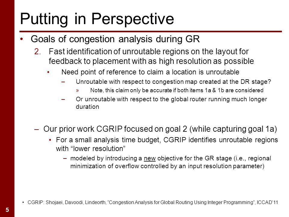 5 Putting in Perspective Goals of congestion analysis during GR 2.Fast identification of unroutable regions on the layout for feedback to placement with as high resolution as possible Need point of reference to claim a location is unroutable –Unroutable with respect to congestion map created at the DR stage.