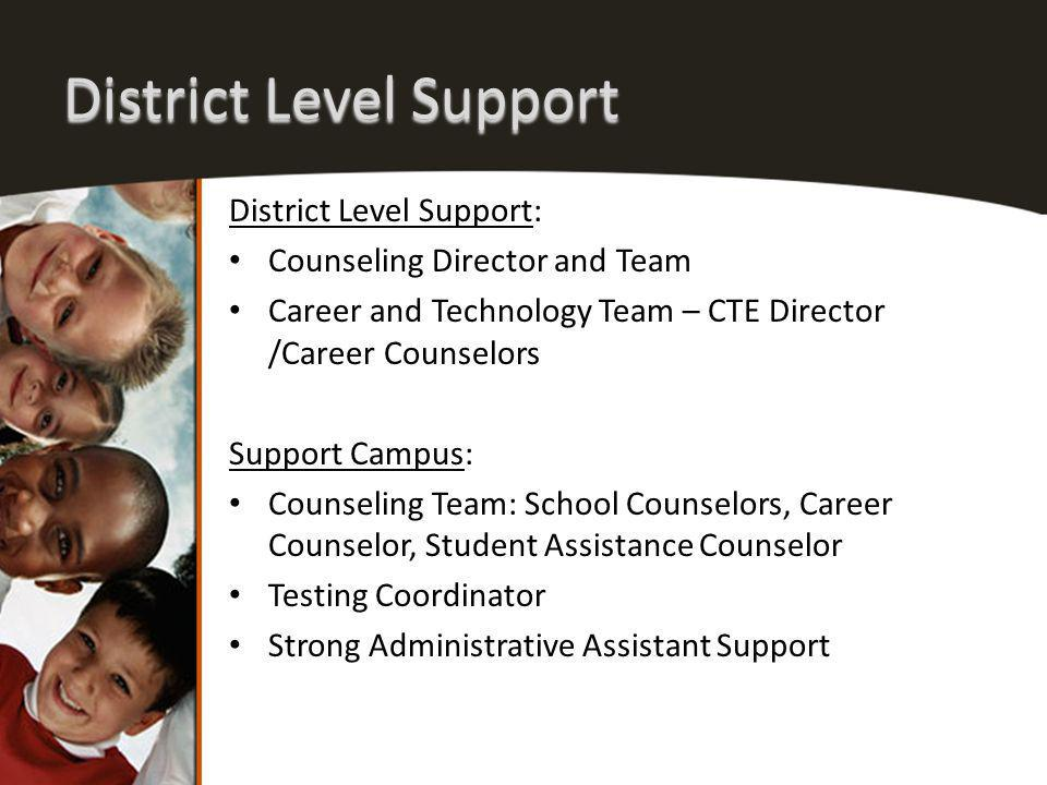 District Level Support District Level Support: Counseling Director and Team Career and Technology Team – CTE Director /Career Counselors Support Campu