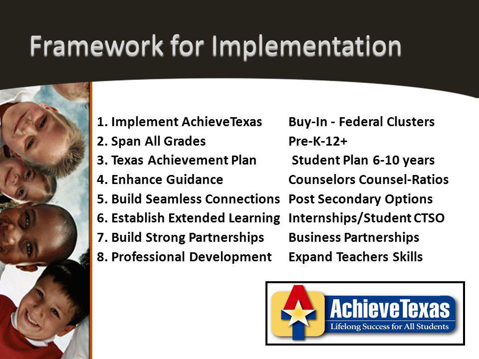 Framework for Implementation 1. Implement AchieveTexas Buy-In - Federal Clusters 2.